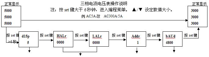 可编程数显电压电流表
